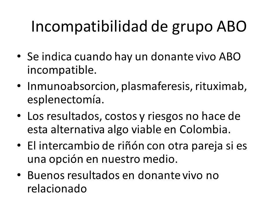 Incompatibilidad de grupo ABO