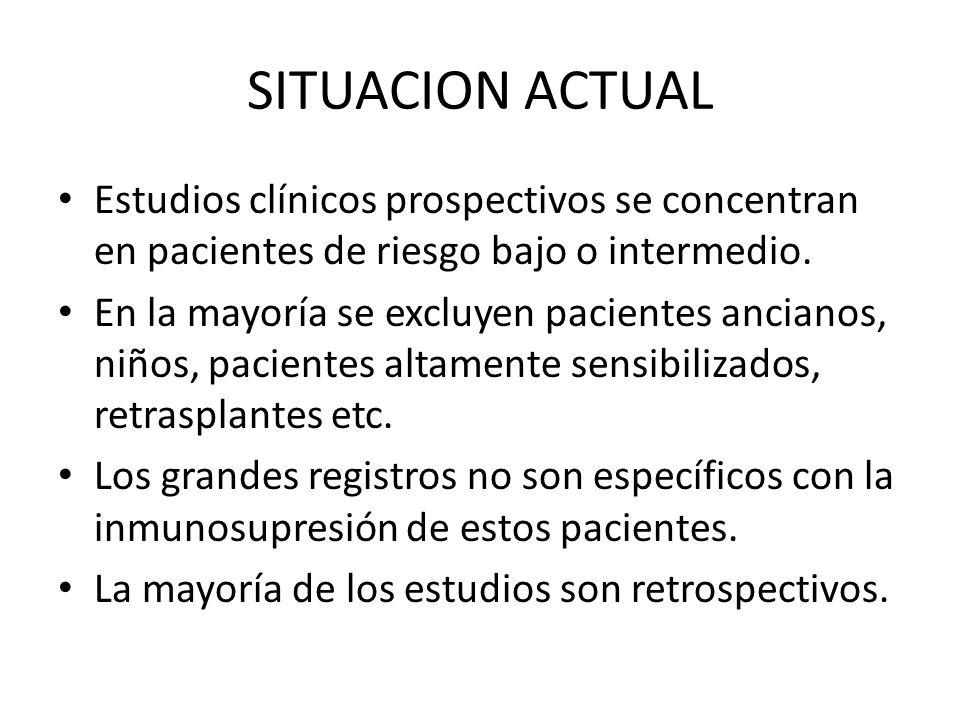 SITUACION ACTUALEstudios clínicos prospectivos se concentran en pacientes de riesgo bajo o intermedio.