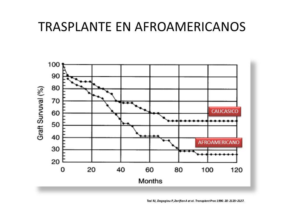 TRASPLANTE EN AFROAMERICANOS