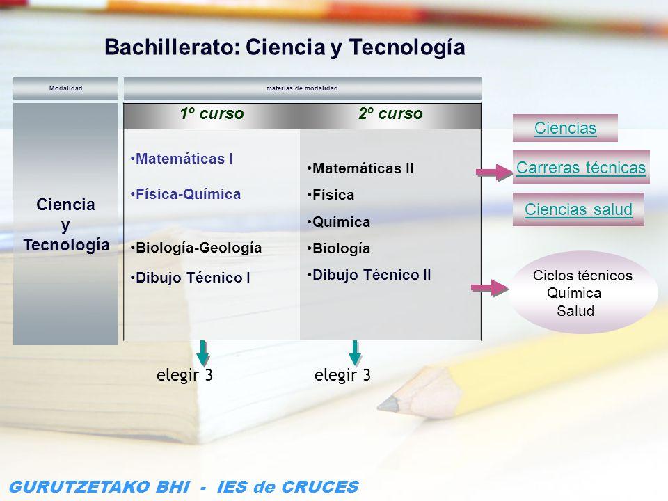 Bachillerato: Ciencia y Tecnología