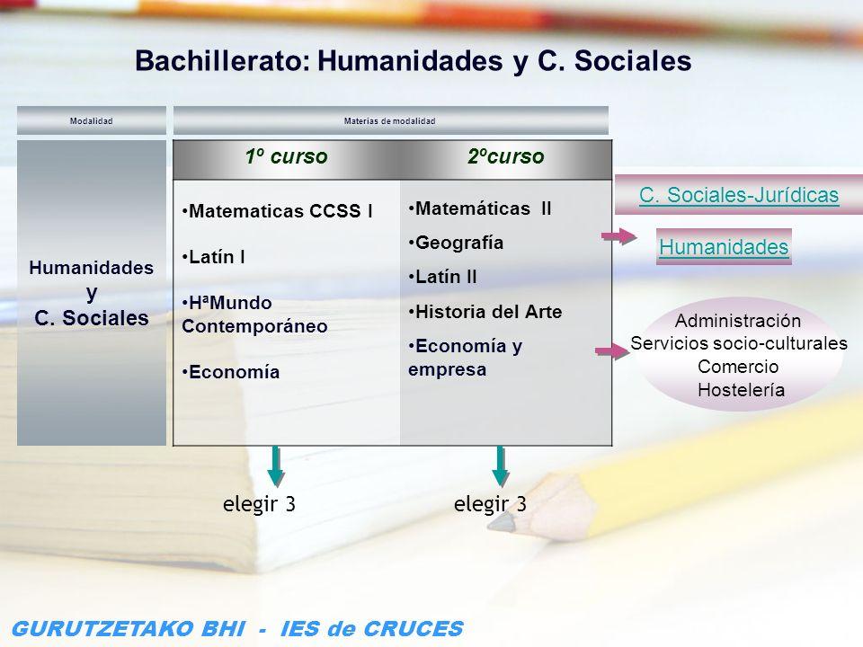 Servicios socio-culturales