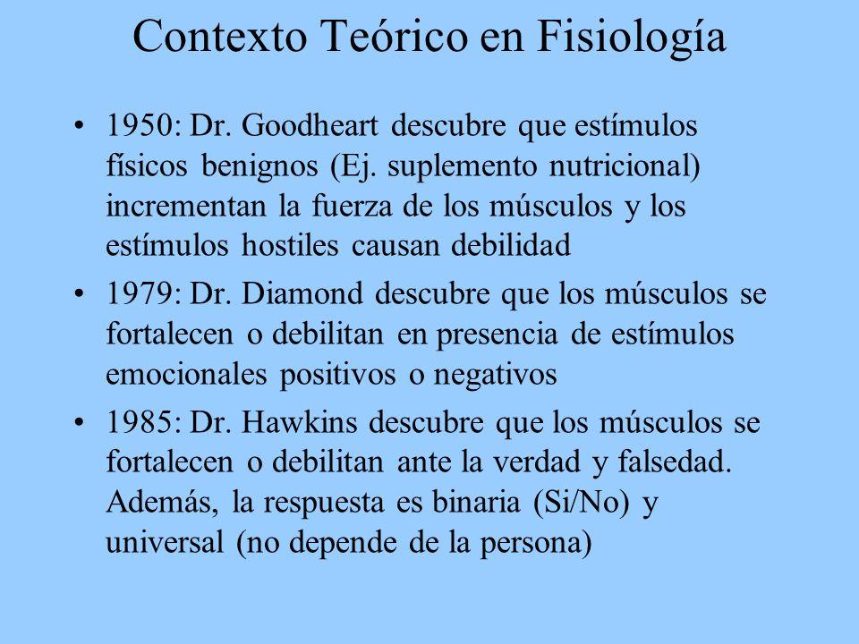 Contexto Teórico en Fisiología