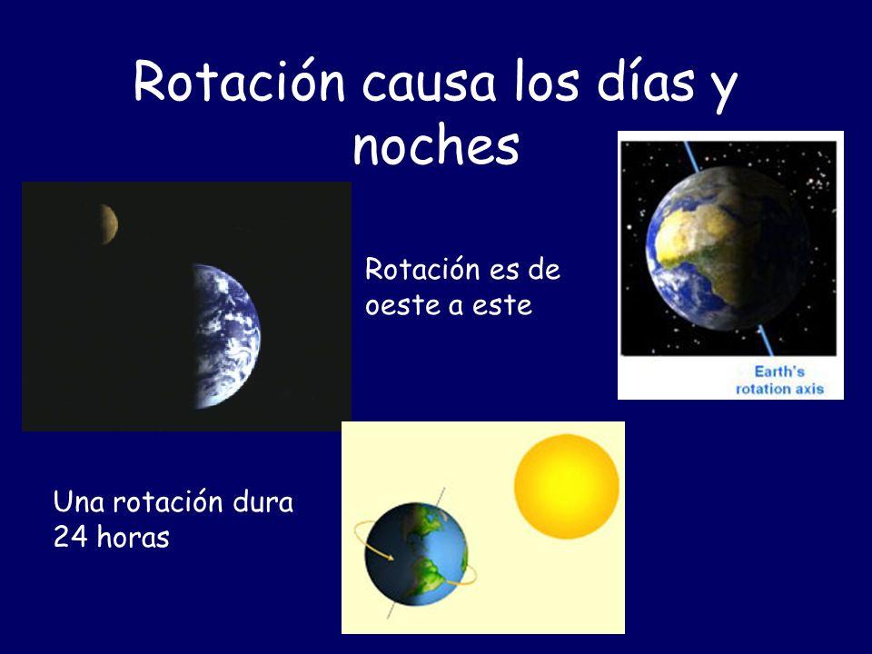 Rotación causa los días y noches