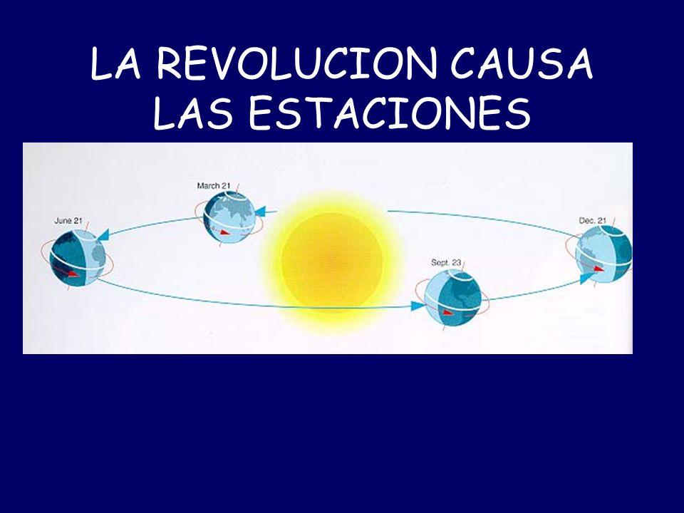LA REVOLUCION CAUSA LAS ESTACIONES