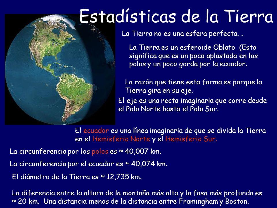 Estadísticas de la Tierra