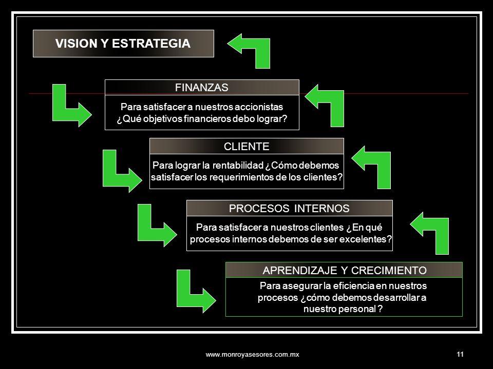 VISION Y ESTRATEGIA FINANZAS CLIENTE PROCESOS INTERNOS