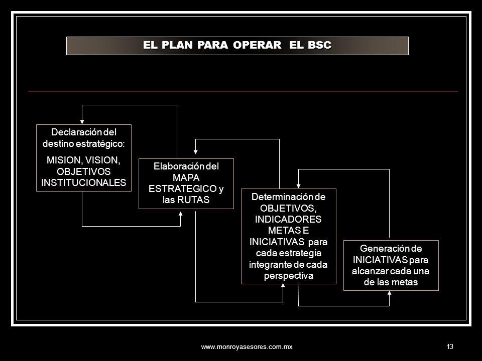 EL PLAN PARA OPERAR EL BSC