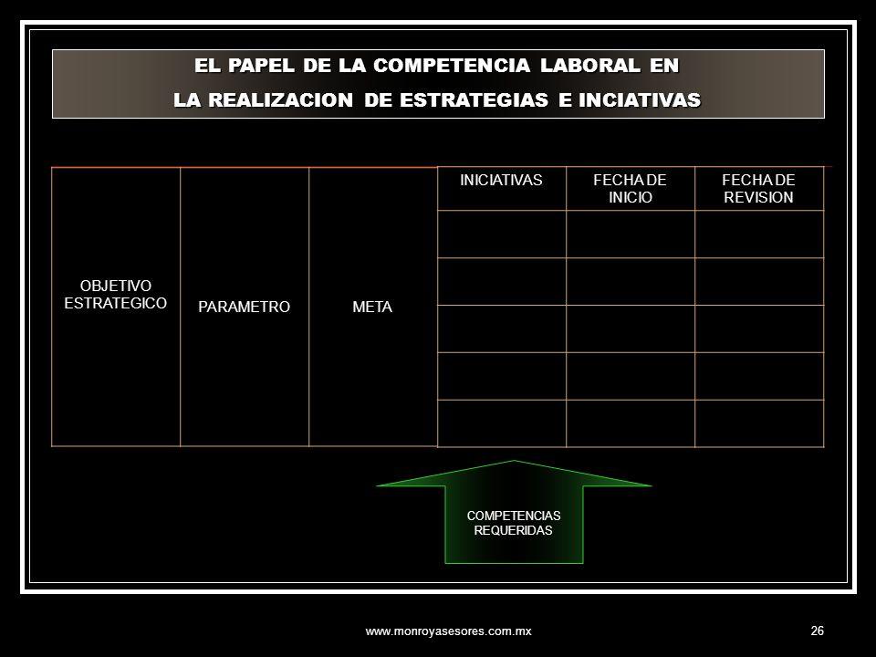EL PAPEL DE LA COMPETENCIA LABORAL EN