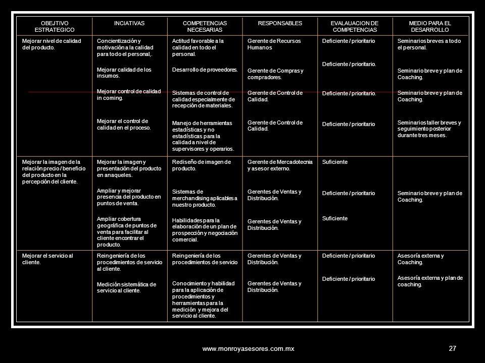 www.monroyasesores.com.mx OBEJTIVO ESTRATEGICO INCIATIVAS