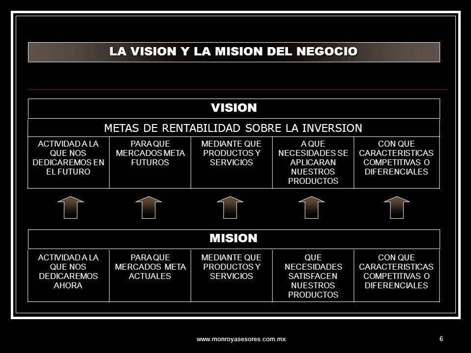 LA VISION Y LA MISION DEL NEGOCIO