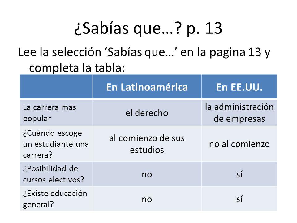 ¿Sabías que… p. 13 Lee la selección 'Sabías que…' en la pagina 13 y completa la tabla: En Latinoamérica.