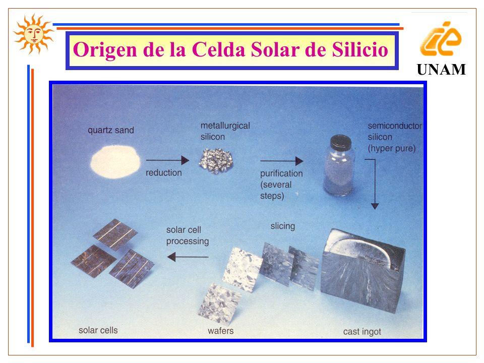 Origen de la Celda Solar de Silicio