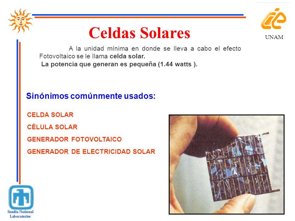 Celdas Solares Sinónimos comúnmente usados: