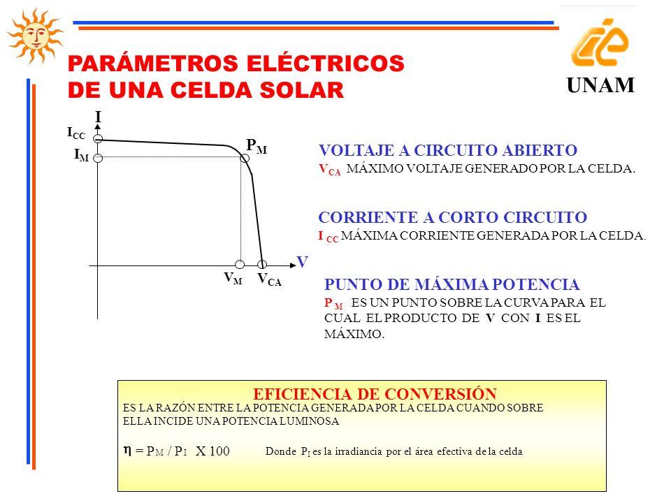 PARÁMETROS ELÉCTRICOS DE UNA CELDA SOLAR UNAM