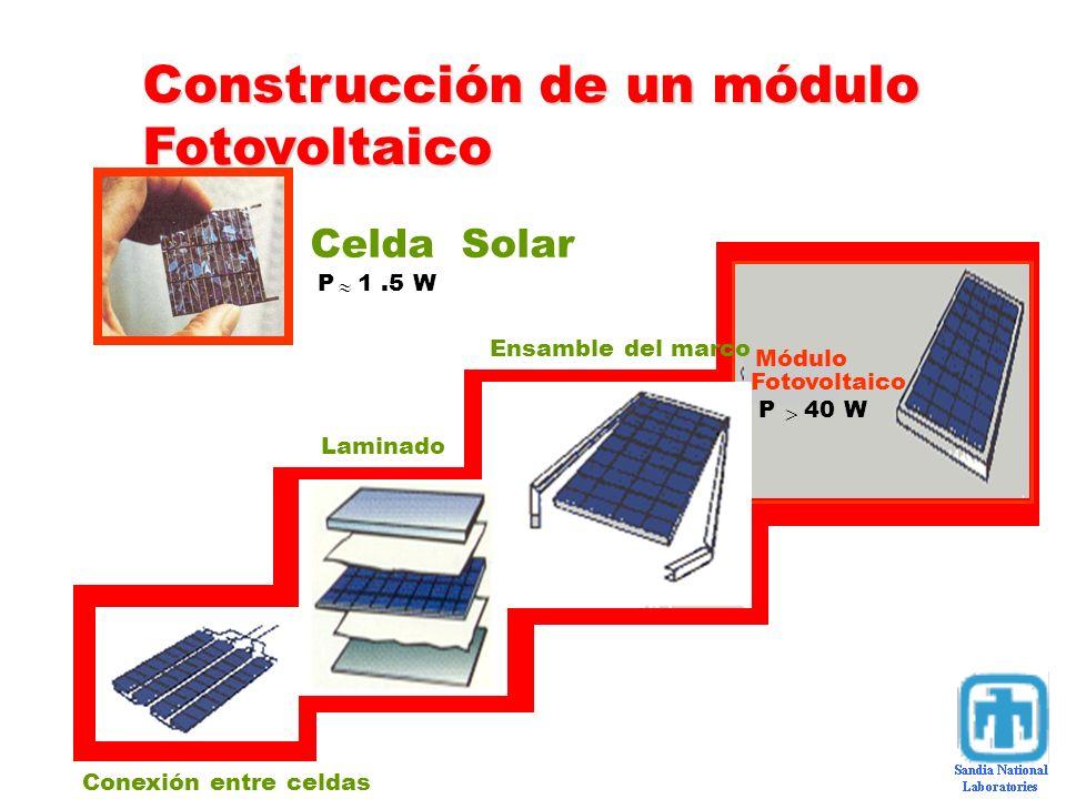 Construcción de un módulo Fotovoltaico