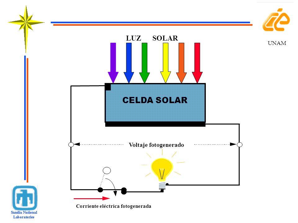 CELDA SOLAR LUZ SOLAR Voltaje fotogenerado UNAM