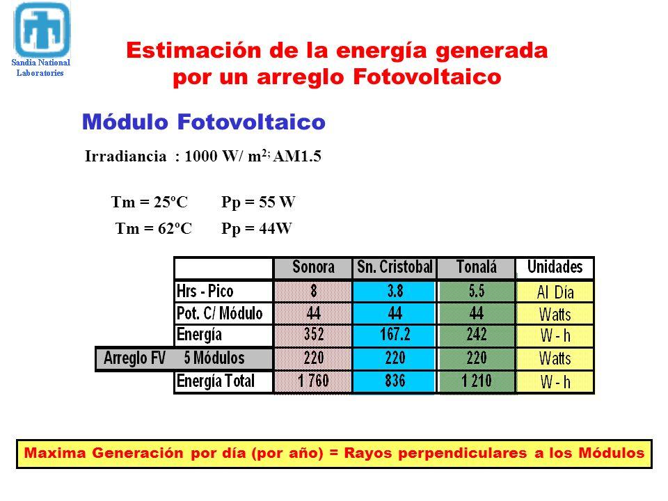 Estimación de la energía generada por un arreglo Fotovoltaico