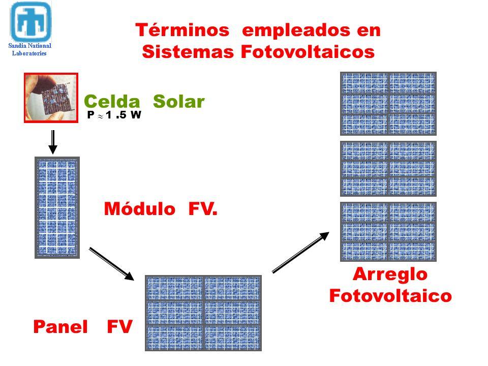 Términos empleados en Sistemas Fotovoltaicos