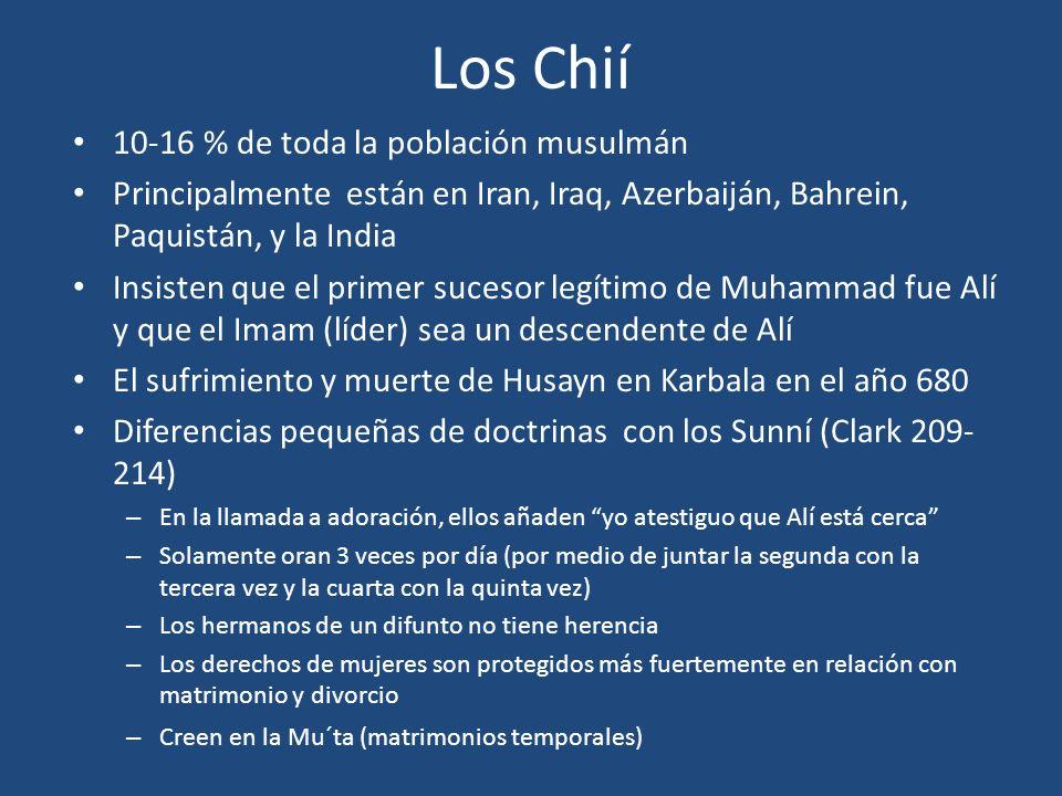 Los Chií 10-16 % de toda la población musulmán