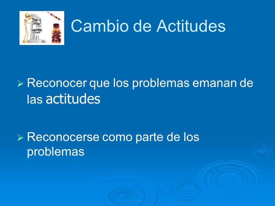 Cambio de Actitudes Reconocer que los problemas emanan de las actitudes.