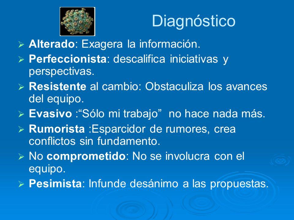 Diagnóstico Alterado: Exagera la información.