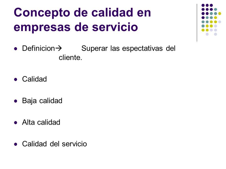 Concepto de calidad en empresas de servicio