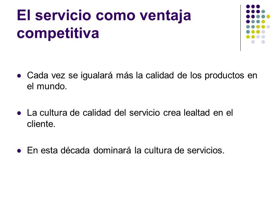 El servicio como ventaja competitiva