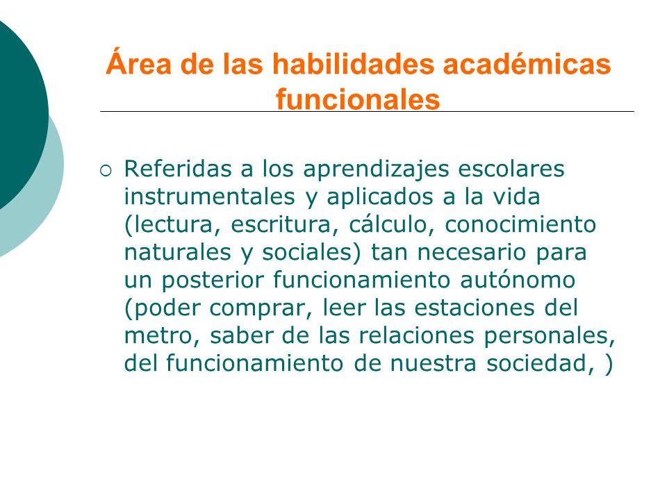 Área de las habilidades académicas funcionales
