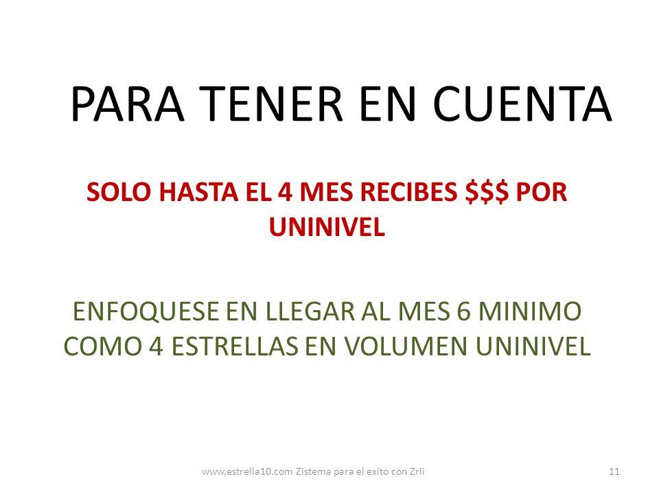 SOLO HASTA EL 4 MES RECIBES $$$ POR UNINIVEL