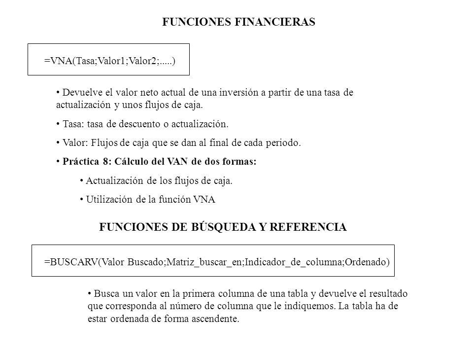 FUNCIONES FINANCIERAS FUNCIONES DE BÚSQUEDA Y REFERENCIA