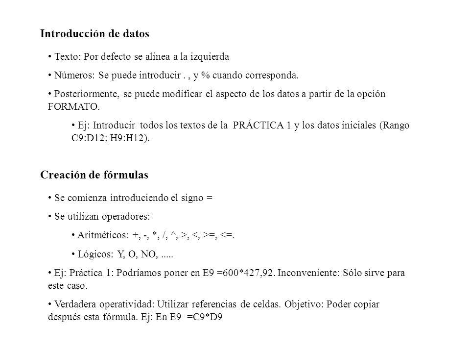 Introducción de datos Creación de fórmulas
