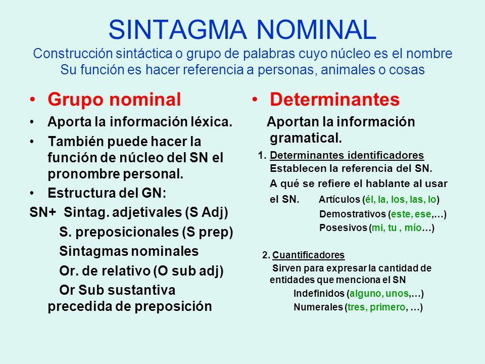 SINTAGMA NOMINAL Construcción sintáctica o grupo de palabras cuyo núcleo es el nombre Su función es hacer referencia a personas, animales o cosas
