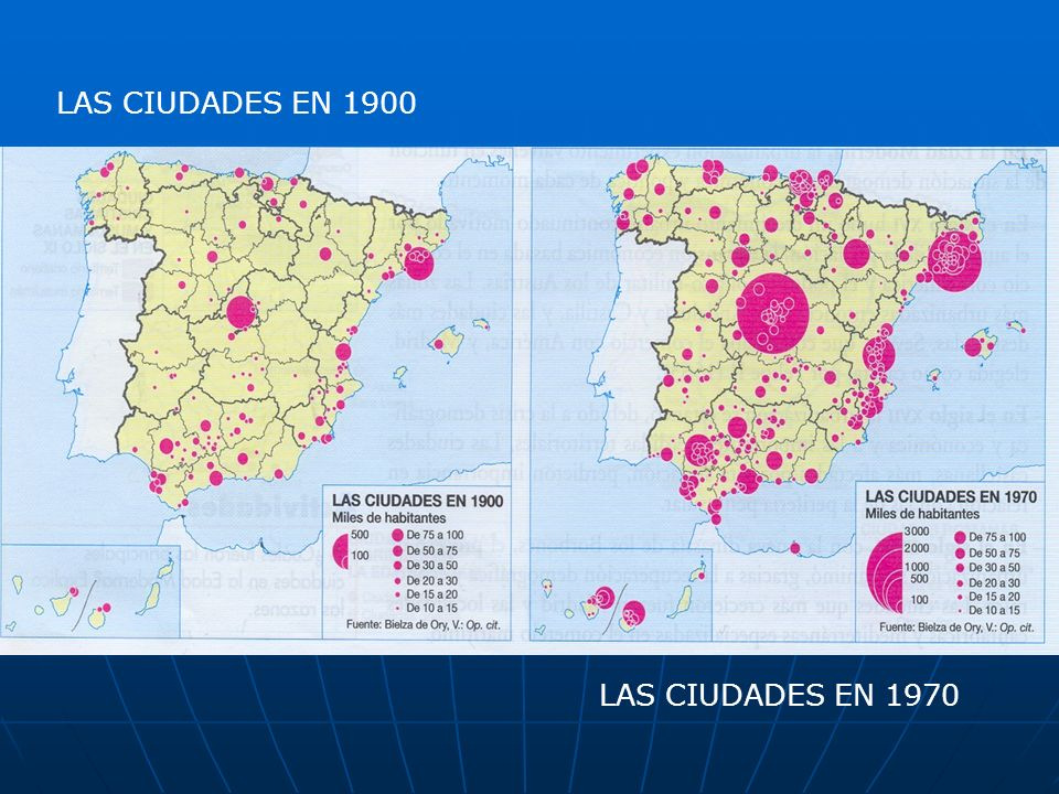LAS CIUDADES EN 1900 LAS CIUDADES EN 1970 LAS CIUDADES EN 1970