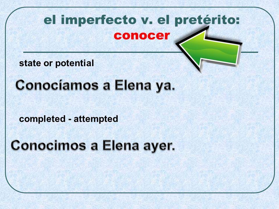 el imperfecto v. el pretérito: conocer