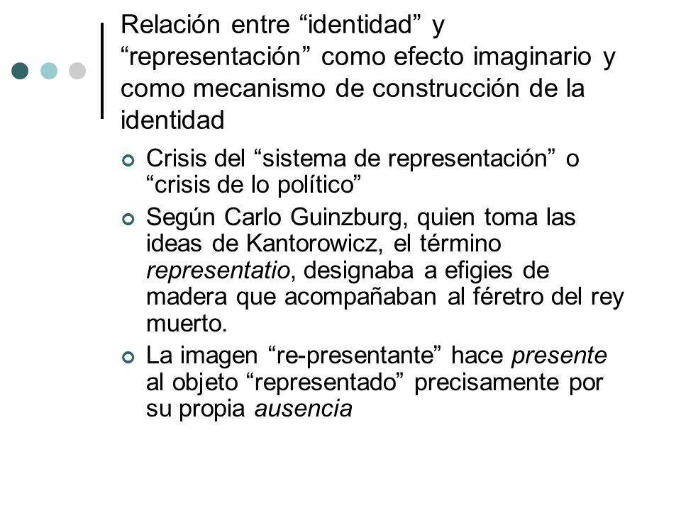 Relación entre identidad y representación como efecto imaginario y como mecanismo de construcción de la identidad