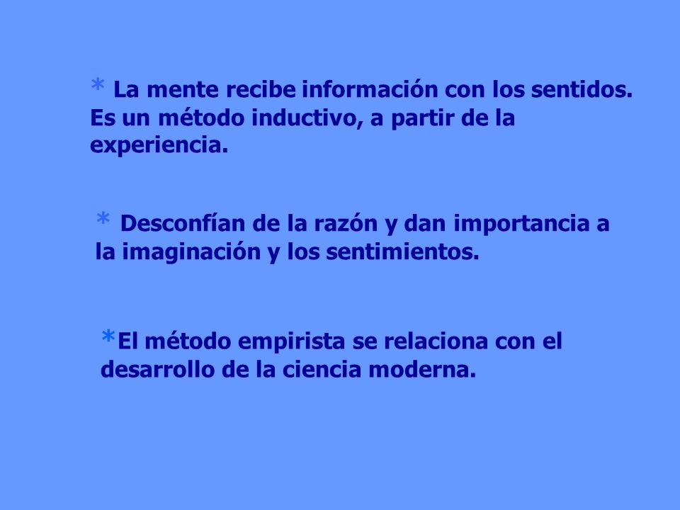 La mente recibe información con los sentidos