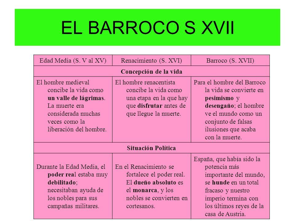 EL BARROCO S XVII Edad Media (S. V al XV) Renacimiento (S. XVI)