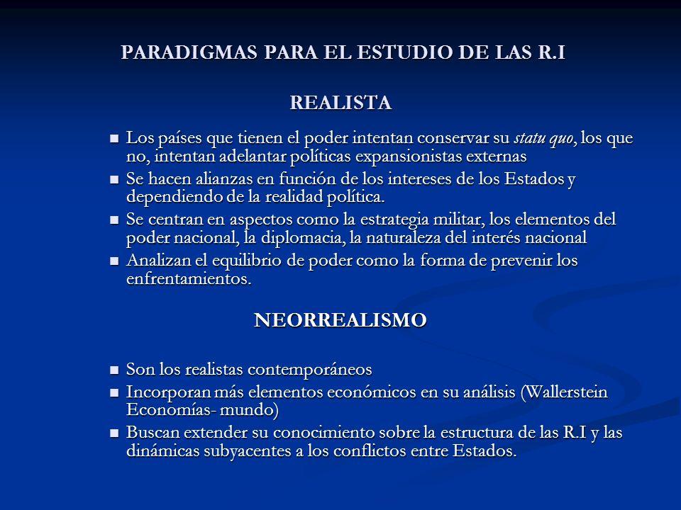 PARADIGMAS PARA EL ESTUDIO DE LAS R.I REALISTA