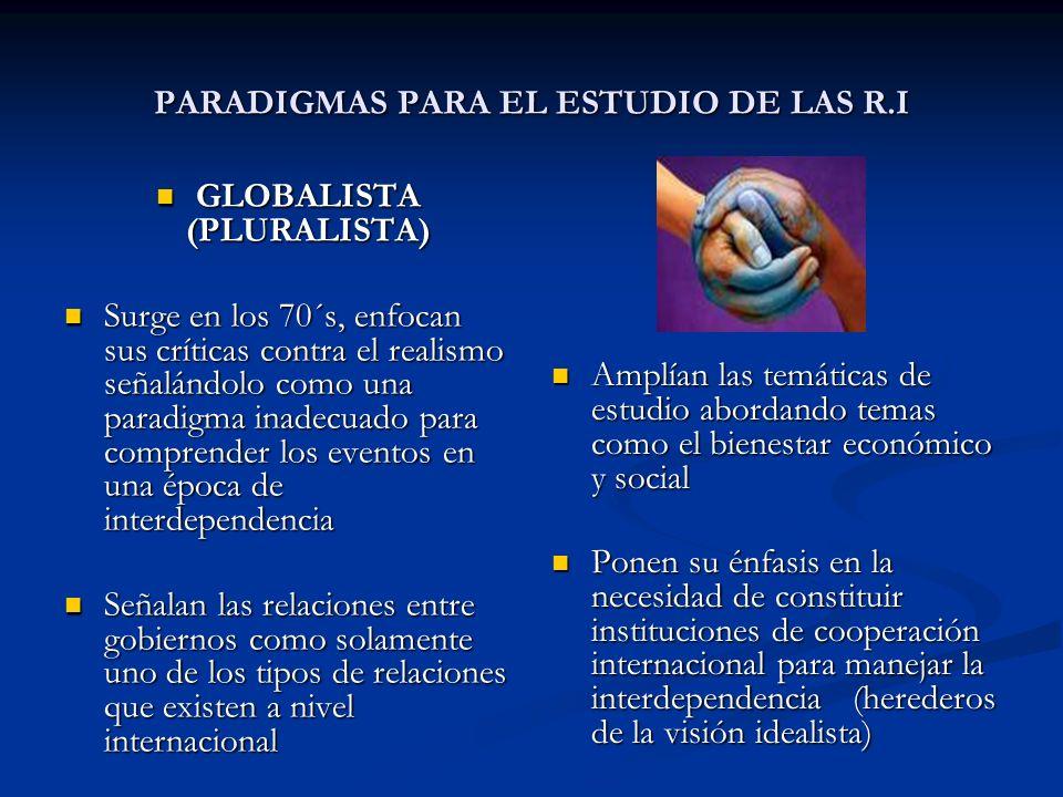 PARADIGMAS PARA EL ESTUDIO DE LAS R.I
