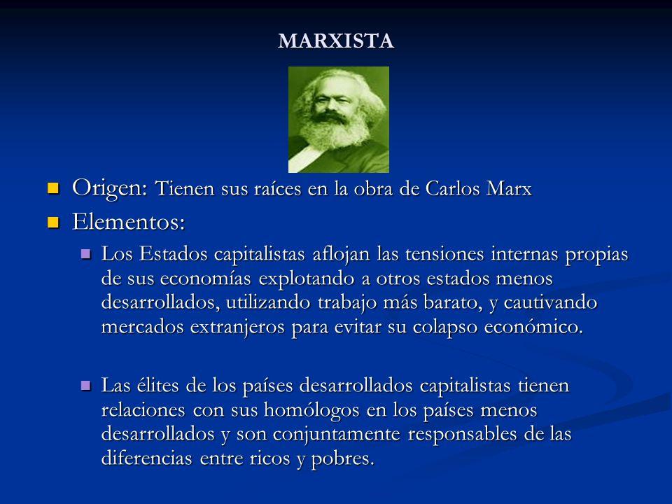 Origen: Tienen sus raíces en la obra de Carlos Marx Elementos: