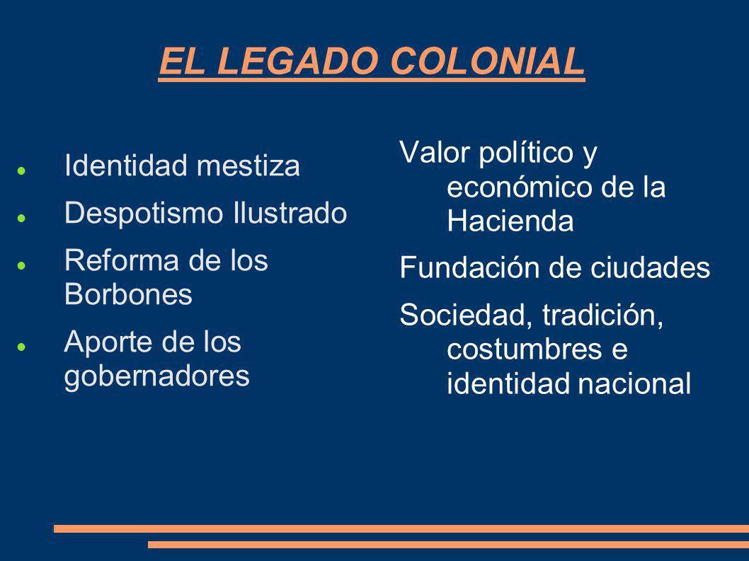 EL LEGADO COLONIAL Valor político y económico de la Hacienda