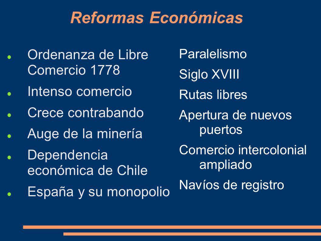 Reformas Económicas Ordenanza de Libre Comercio 1778 Intenso comercio