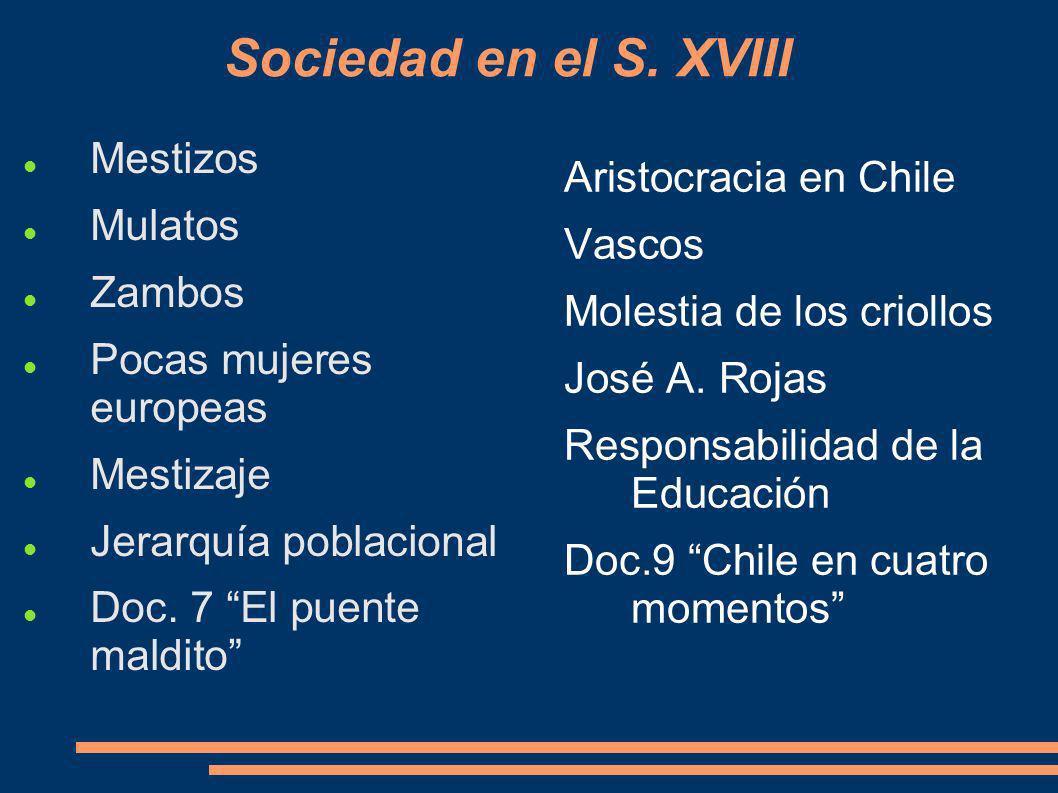 Sociedad en el S. XVIII Mestizos Aristocracia en Chile Mulatos Vascos