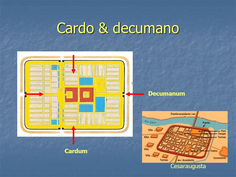 Cardo & decumano Decumanum Cardum Cesaraugusta