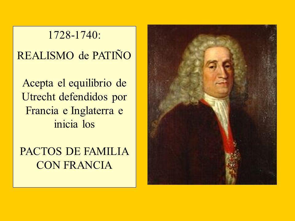 PACTOS DE FAMILIA CON FRANCIA