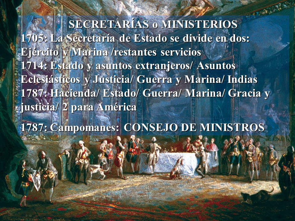 SECRETARÍAS o MINISTERIOS