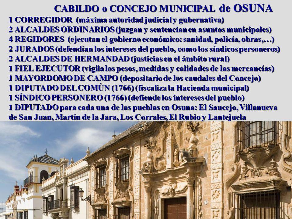 CABILDO o CONCEJO MUNICIPAL de OSUNA 1 CORREGIDOR (máxima autoridad judicial y gubernativa) 2 ALCALDES ORDINARIOS (juzgan y sentencian en asuntos municipales) 4 REGIDORES (ejecutan el gobierno económico: sanidad, policía, obras,…) 2 JURADOS (defendían los intereses del pueblo, como los síndicos personeros) 2 ALCALDES DE HERMANDAD (justicias en el ámbito rural) 1 FIEL EJECUTOR (vigila los pesos, medidas y calidades de las mercancías) 1 MAYORDOMO DE CAMPO (depositario de los caudales del Concejo) 1 DIPUTADO DEL COMÚN (1766) (fiscaliza la Hacienda municipal) 1 SÍNDICO PERSONERO (1766) (defiende los intereses del pueblo) 1 DIPUTADO para cada una de las pueblas en Osuna: El Saucejo, Villanueva de San Juan, Martín de la Jara, Los Corrales, El Rubio y Lantejuela