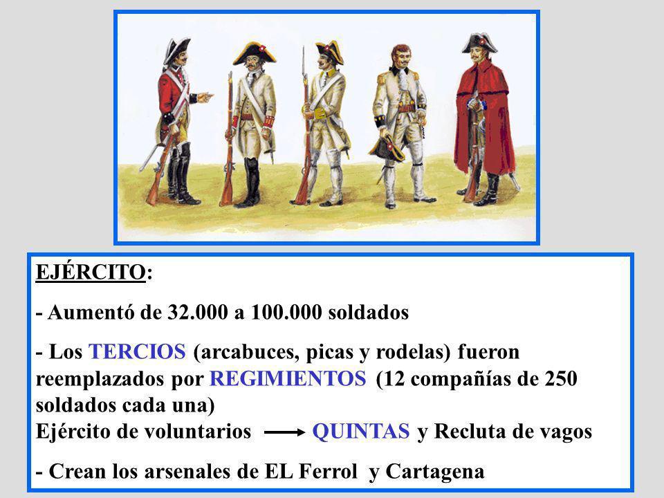 EJÉRCITO:- Aumentó de 32.000 a 100.000 soldados.