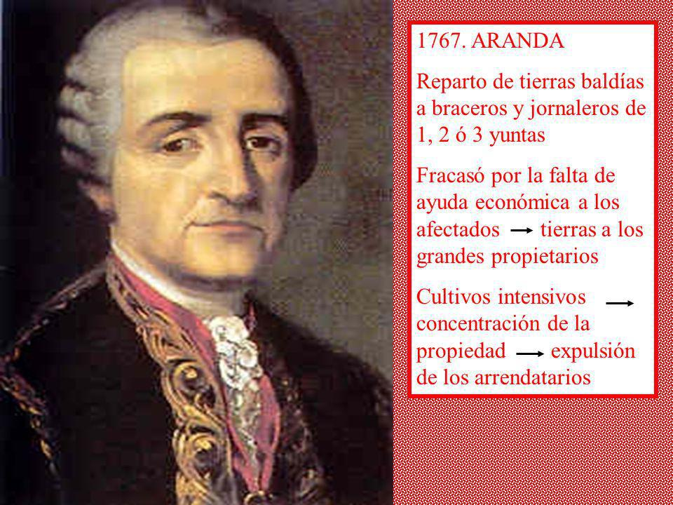 1767. ARANDAReparto de tierras baldías a braceros y jornaleros de 1, 2 ó 3 yuntas.
