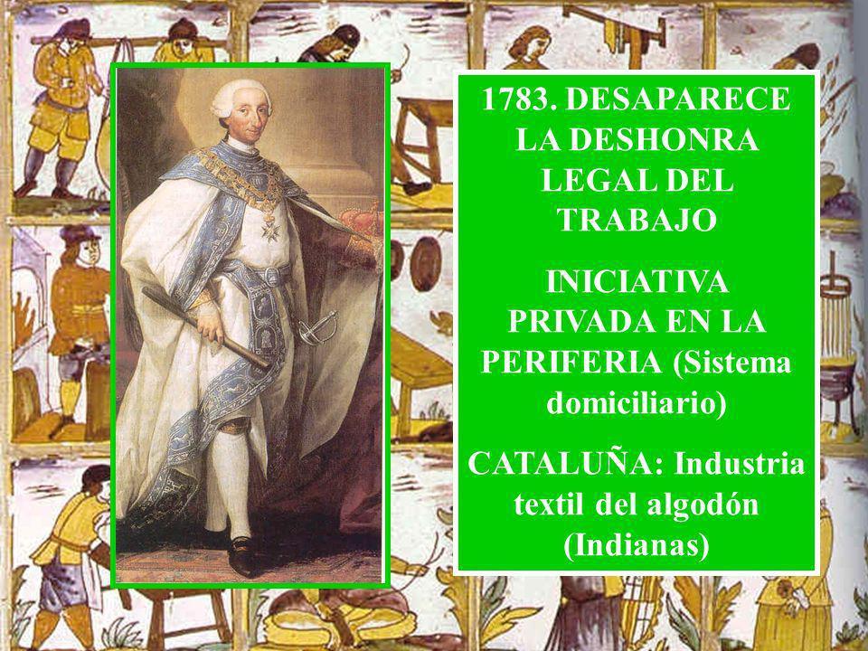 1783. DESAPARECE LA DESHONRA LEGAL DEL TRABAJO